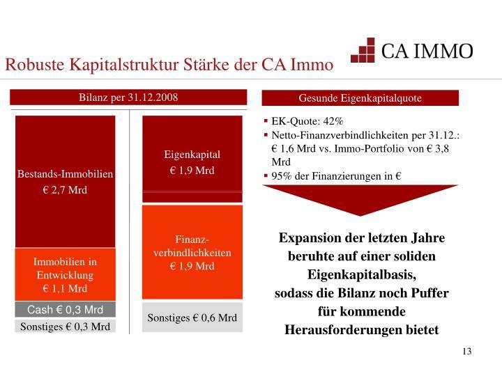 Robuste Kapitalstruktur Stärke der CA Immo