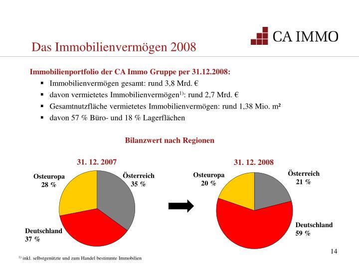 Das Immobilienvermögen 2008