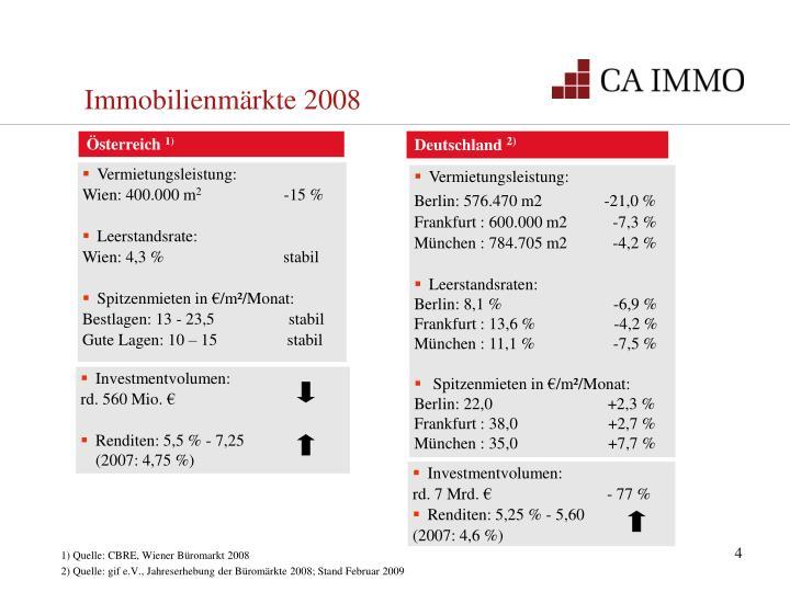 Immobilienmärkte 2008