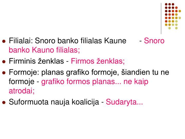 Filialai: Snoro banko filialas Kaune      -
