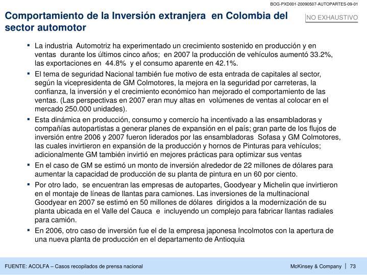 Comportamiento de la Inversión extranjera  en Colombia del