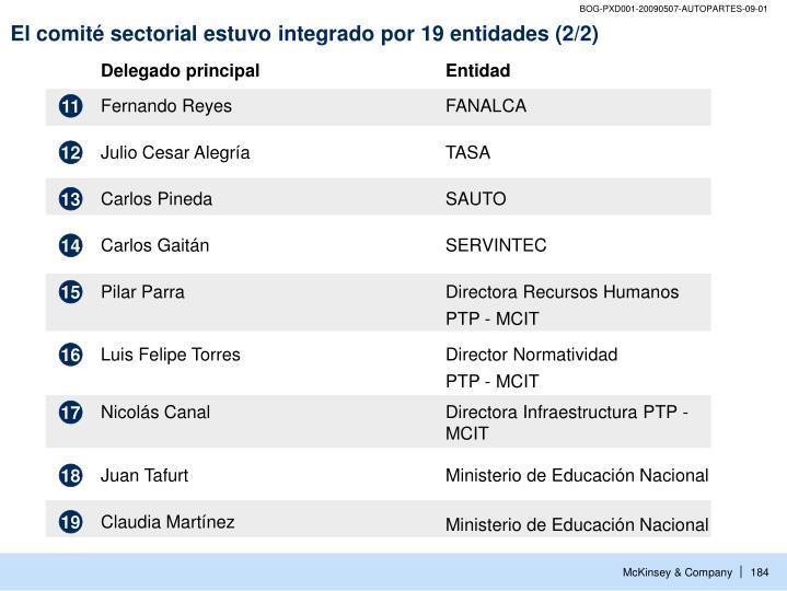 El comité sectorial estuvo integrado por 19 entidades (2/2)