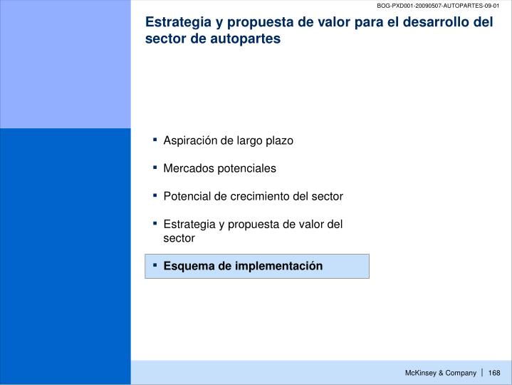 Estrategia y propuesta de valor para el desarrollo del sector de autopartes