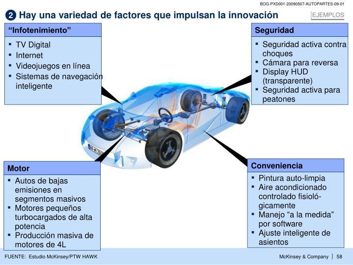 Hay una variedad de factores que impulsan la innovación