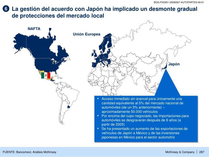 La gestión del acuerdo con Japón ha implicado un desmonte gradual de protecciones del mercado local