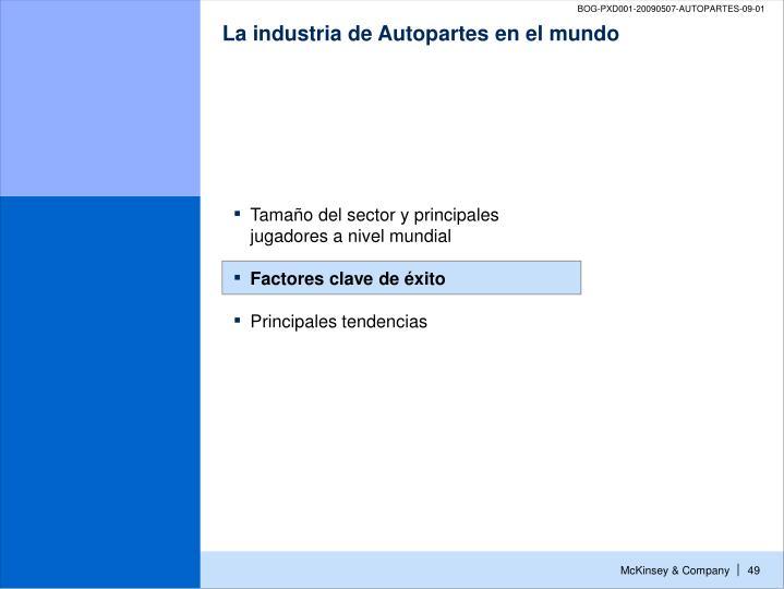 La industria de Autopartes en el mundo