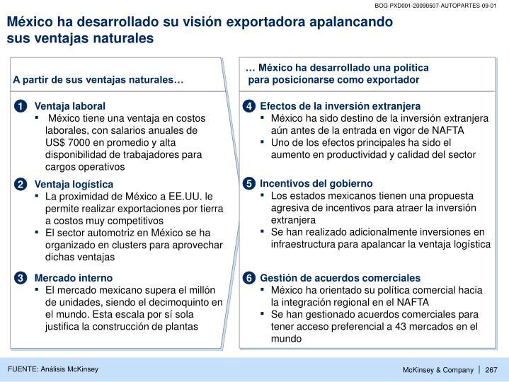 México ha desarrollado su visión exportadora apalancando