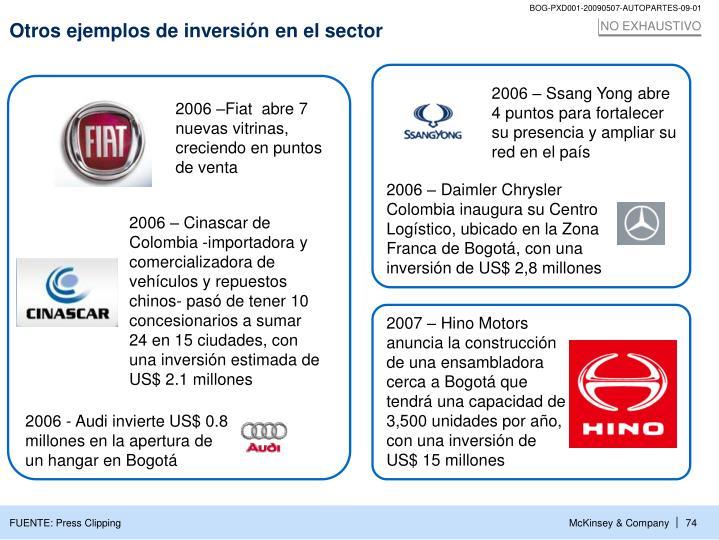 Otros ejemplos de inversión en el sector