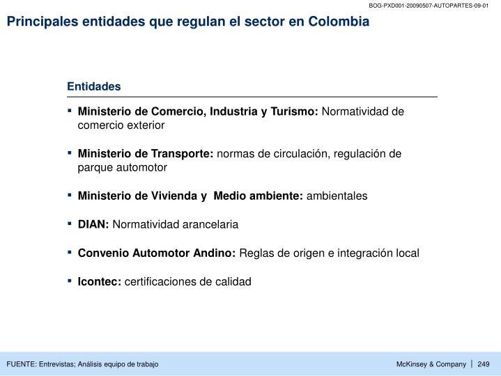Principales entidades que regulan el sector en Colombia