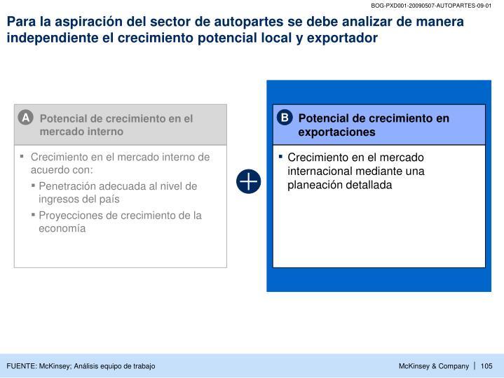 Para la aspiración del sector de autopartes se debe analizar de manera independiente el crecimiento potencial local y exportador