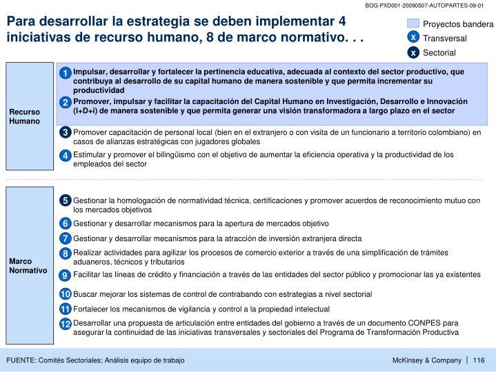 Para desarrollar la estrategia se deben implementar 4 iniciativas de recurso humano, 8 de marco normativo. . .
