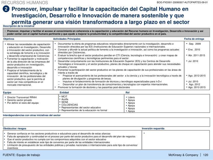 Promover, impulsar y facilitar la capacitación del Capital Humano en Investigación, Desarrollo e Innovación de manera sostenible y que permita generar una visión transformadora a largo plazo en el sector