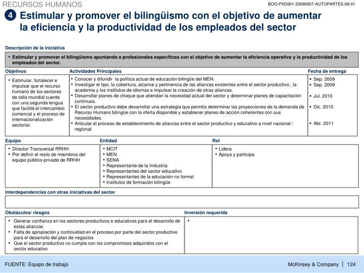 Estimular y promover el bilingüismo con el objetivo de aumentar