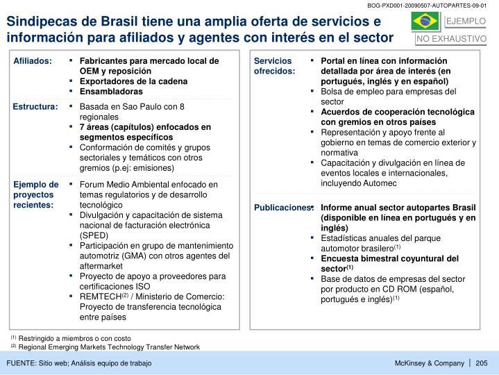 Sindipecas de Brasil tiene una amplia oferta de servicios e información para afiliados y agentes con interés en el sector