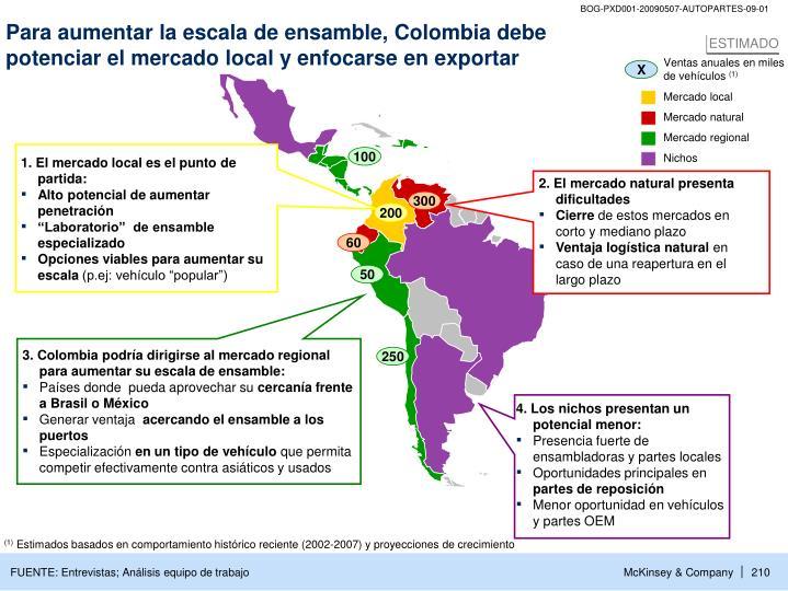 Para aumentar la escala de ensamble, Colombia debe potenciar el mercado local y enfocarse en exportar