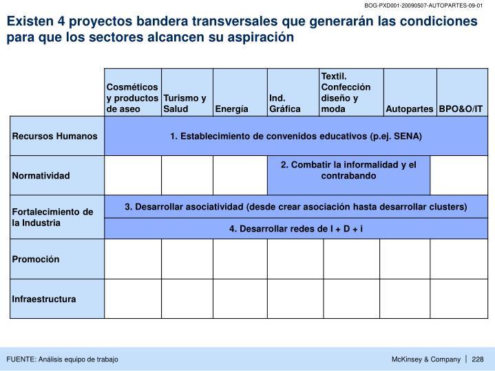 Existen 4 proyectos bandera transversales que generarán las condiciones para que los sectores alcancen su aspiración
