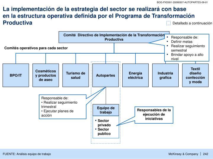 La implementación de la estrategia del sector se realizará con base