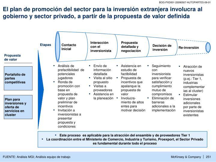 El plan de promoción del sector para la inversión extranjera involucra al gobierno y sector privado, a partir de la propuesta de valor definida