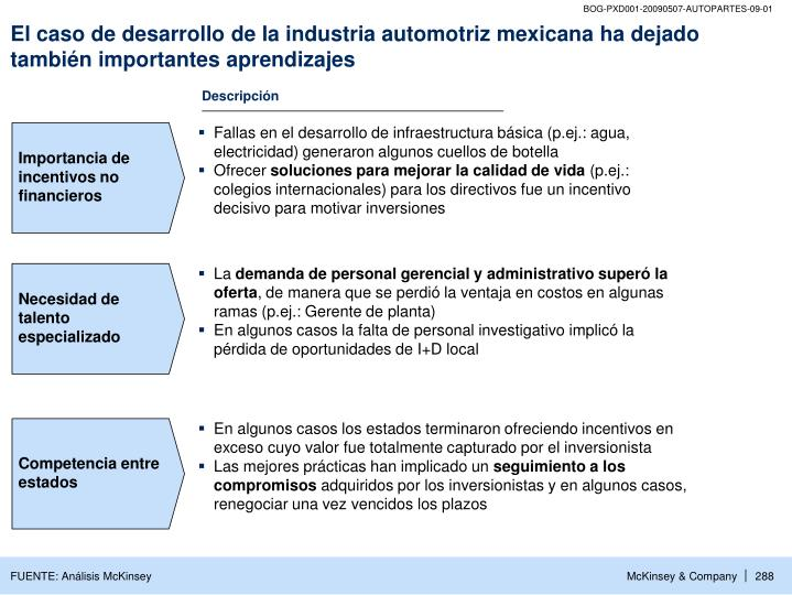 Importancia de incentivos no financieros