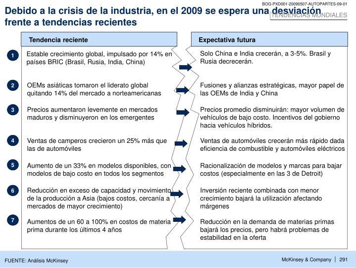 Debido a la crisis de la industria, en el 2009 se espera una desviación frente a tendencias recientes