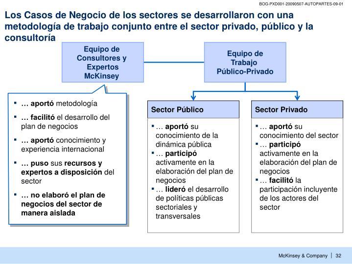 Los Casos de Negocio de los sectores se desarrollaron con una metodología de trabajo conjunto entre el sector privado, público y la consultoría