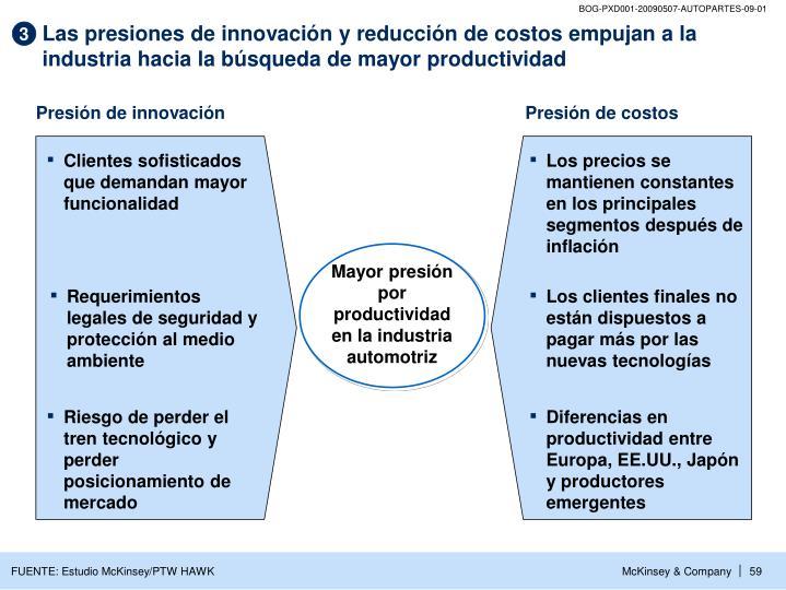 Las presiones de innovación y reducción de costos empujan a la industria hacia la búsqueda de mayor productividad