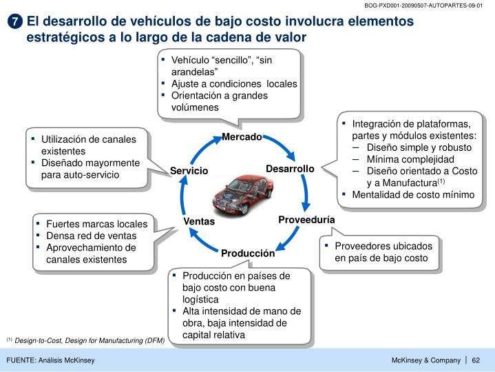 El desarrollo de vehículos de bajo costo involucra elementos estratégicos a lo largo de la cadena de valor
