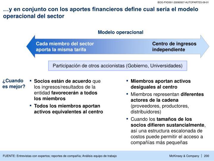 …y en conjunto con los aportes financieros define cual sería el modelo operacional del sector