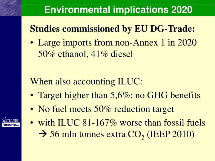 Environmental implications 2020