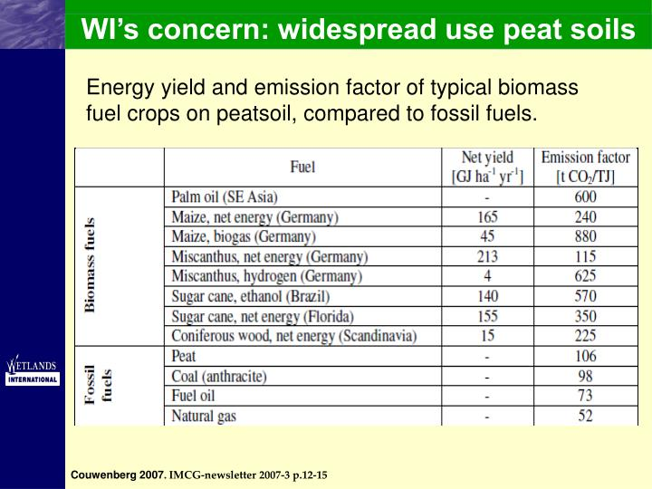 WI's concern: widespread use peat soils