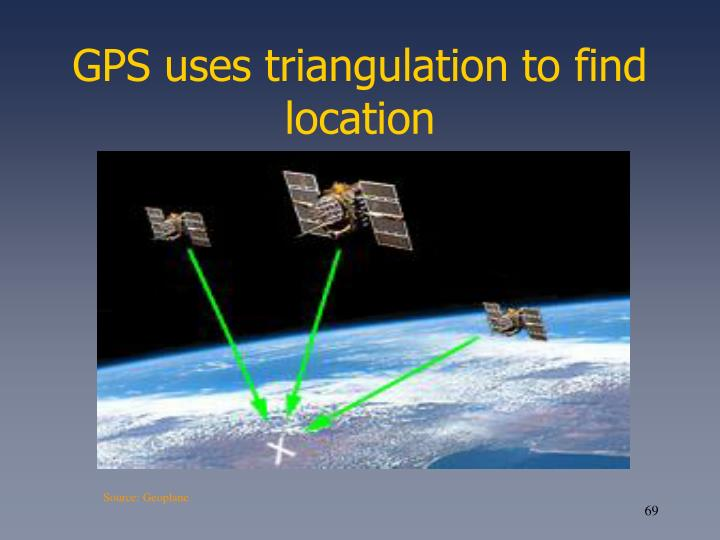 GPS uses triangulation to find location