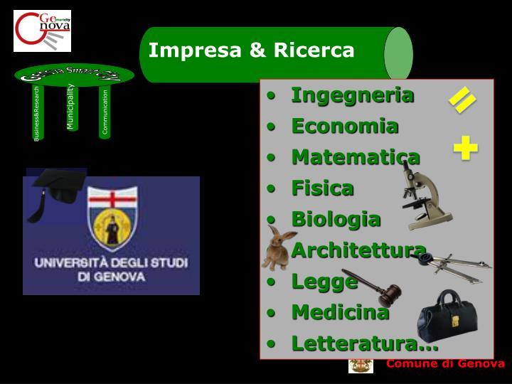 Impresa & Ricerca