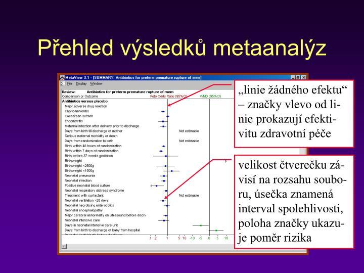 Přehled výsledků metaanalýz