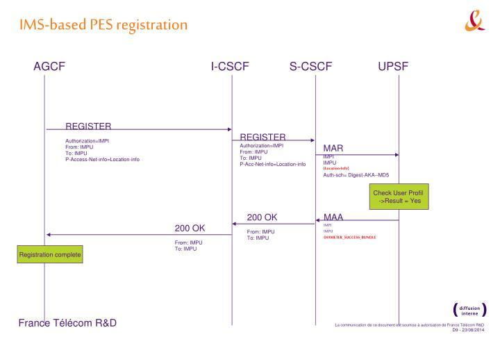 IMS-based PES registration