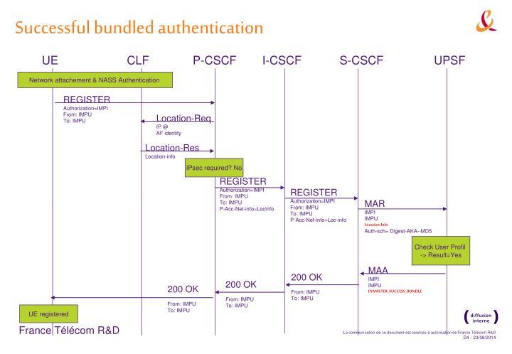 Successful bundled authentication