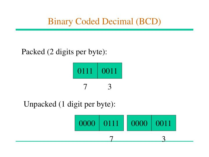 Binary Coded Decimal (BCD)
