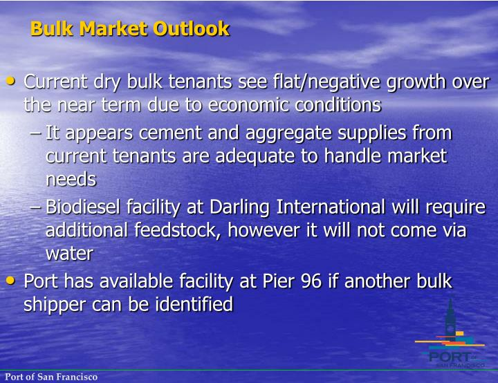 Bulk Market Outlook