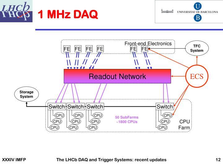 1 MHz DAQ