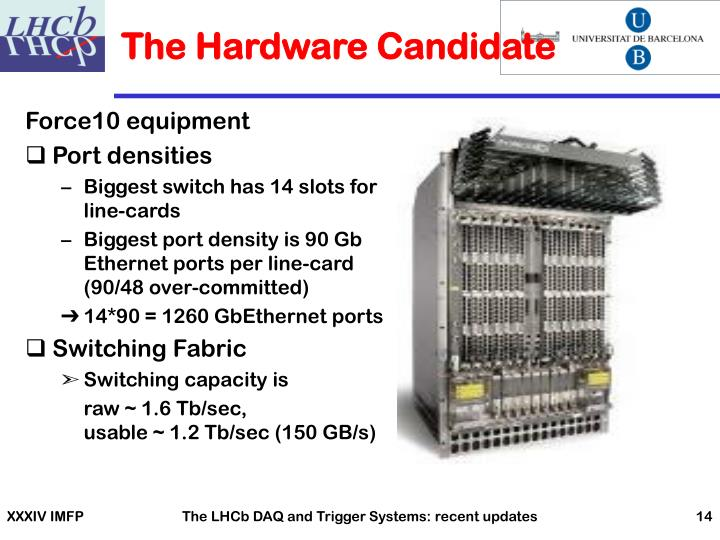 The Hardware Candidate