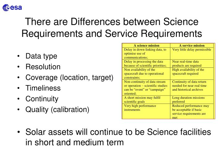 There are Differences between Science Requirements and Service Requirements