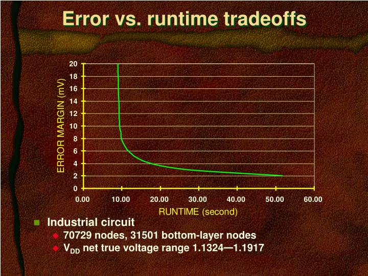 Error vs. runtime tradeoffs
