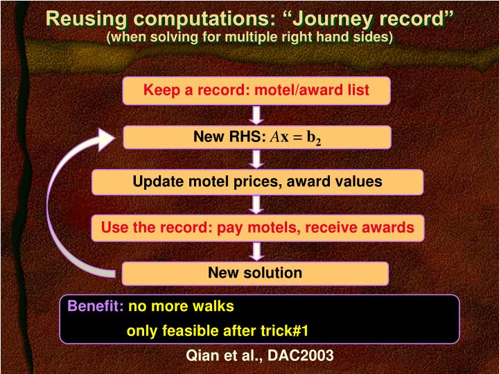"Reusing computations: ""Journey record"""