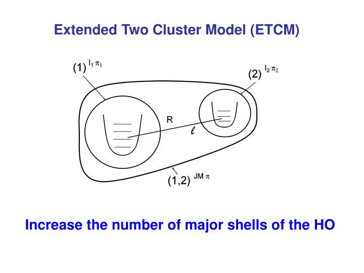 Extended Two Cluster Model (ETCM)
