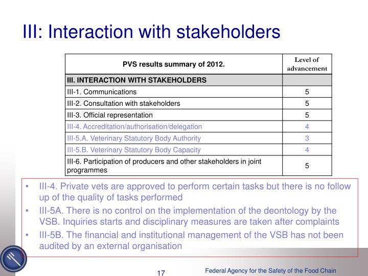 III: Interaction with stakeholders