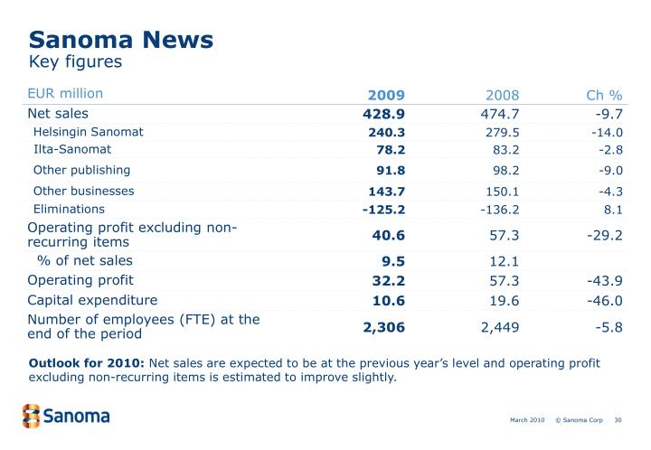 Sanoma News