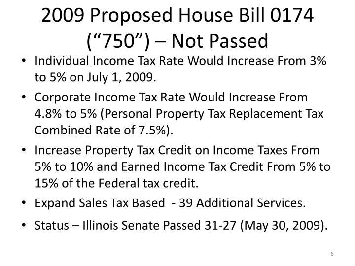 """2009 Proposed House Bill 0174 (""""750"""") – Not Passed"""
