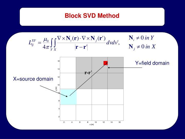 Block SVD Method