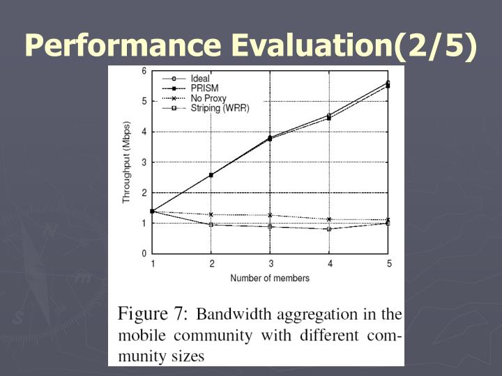 Performance Evaluation(2/5)