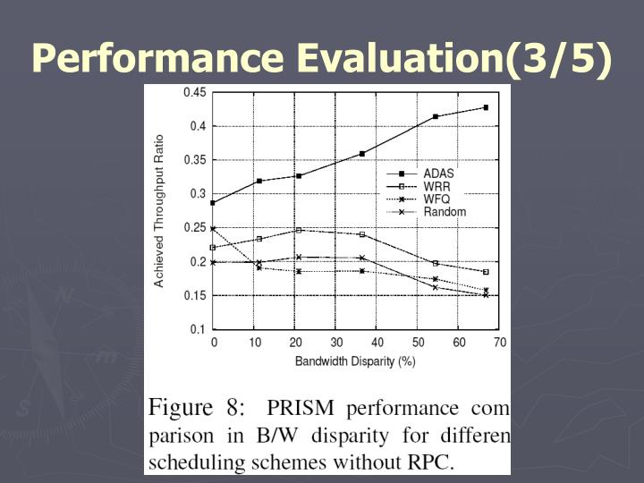 Performance Evaluation(3/5)