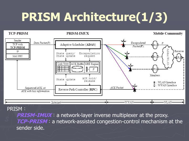 PRISM Architecture(1/3)